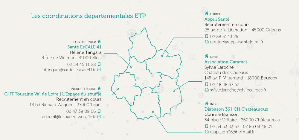 Coordinations départementales ETP